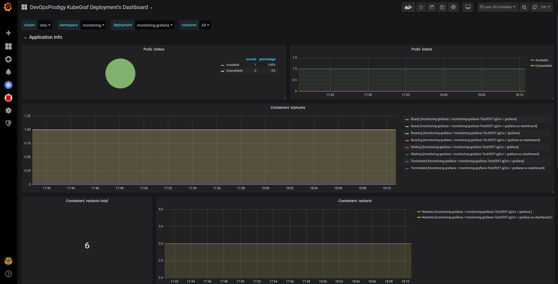 deployments_dashboard